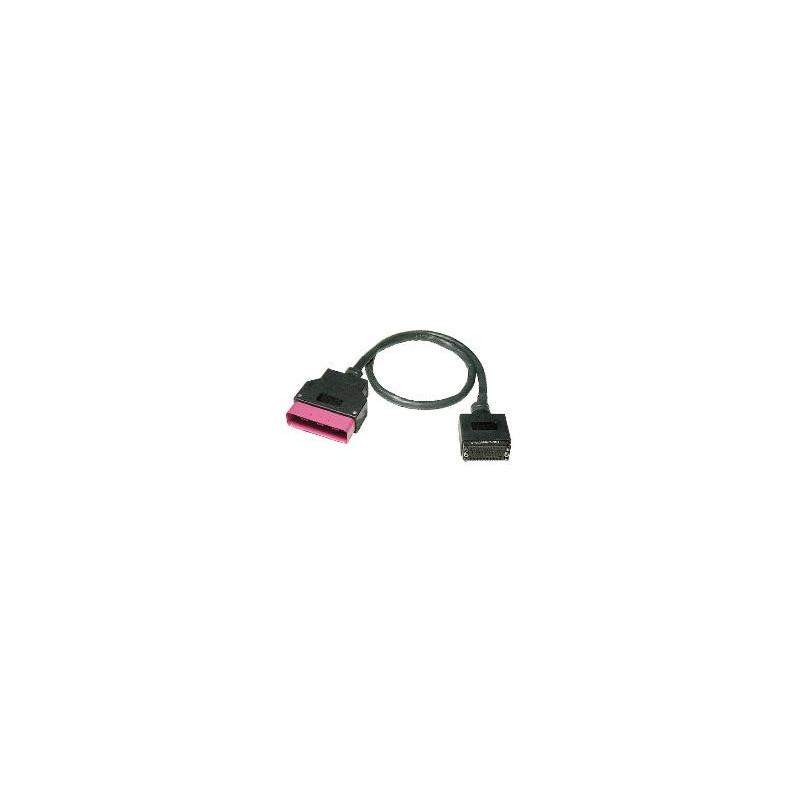 VAG1598/36 Zestaw testowy - adapter 36